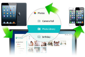 Copy Photos from iDevices to PC