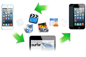 Transfer files between idevices