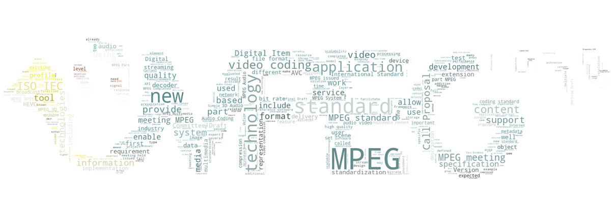 Keep Video Quality and Reduce file size half – New MPEG Standard Format