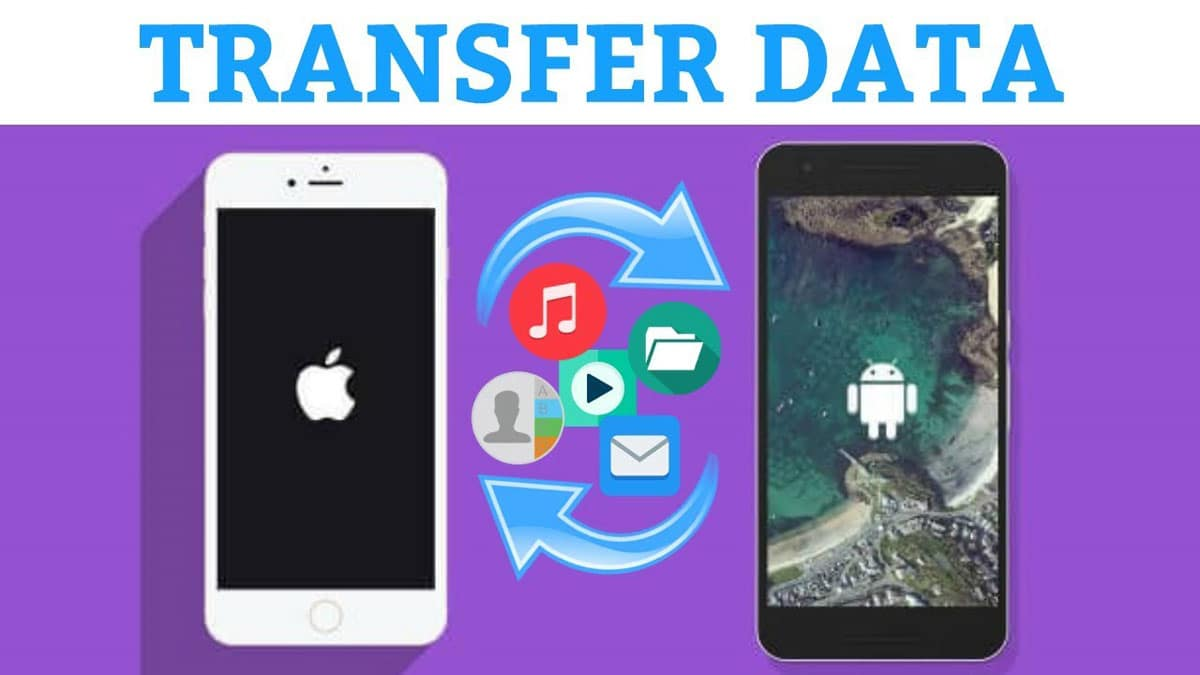 Transfer iPhone Files to HTC