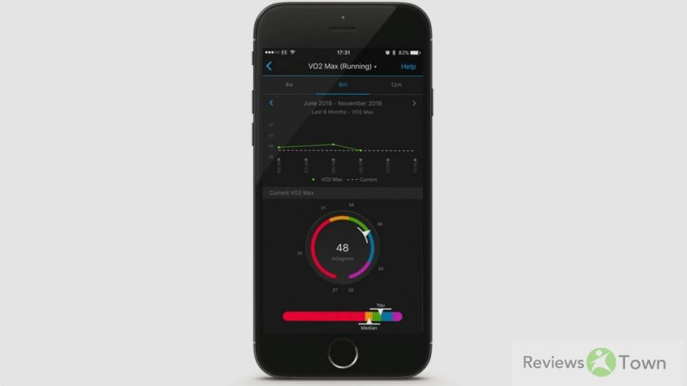Sport Watch VO2 Max Guide