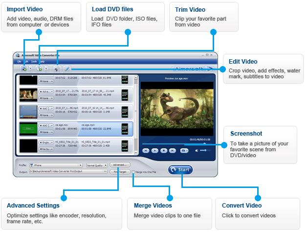 DVD Converter Pro Screenshot
