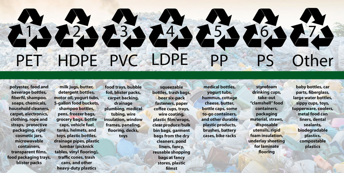 PVC recycle disposal
